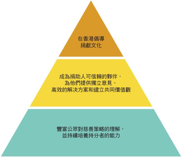 diagram_vision_cn